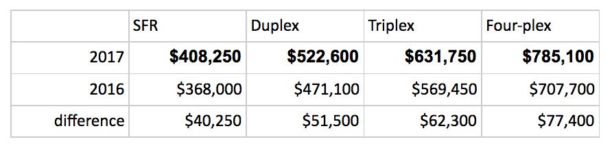 plex_chart